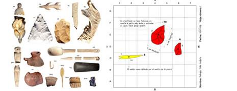 Materiales educativos para excavación arqueológica